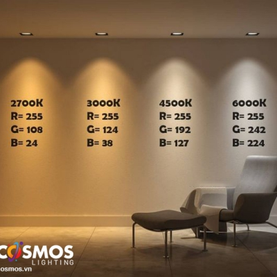 Sự khác nhau giữa 3 mức nhiệt độ màu ánh sáng phổ biến